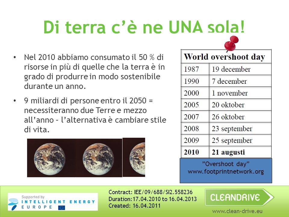 www.clean-drive.eu Distanze percorse sempre più lunghe 1950: circa 5 km/giorno 1970: circa 25 km/giorno 2004: circa 50 km/giorno Contract: IEE/09/688/SI2.558236 Duration:17.04.2010 to 16.04.2013 Created: 16.04.2011