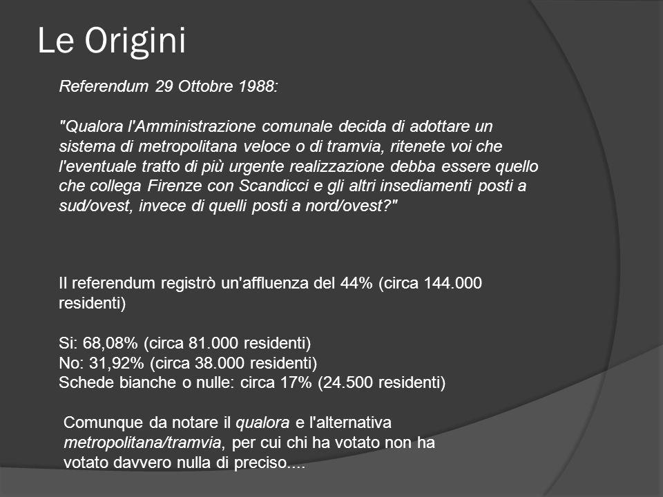 Le Origini Referendum 29 Ottobre 1988: