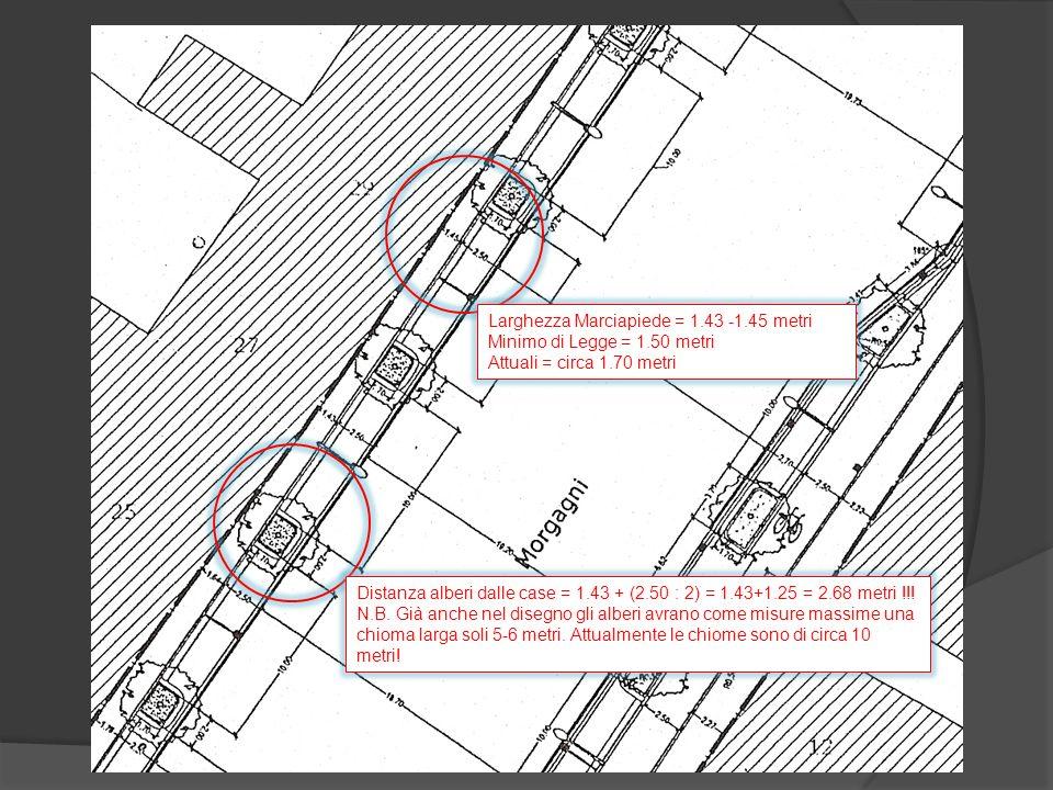 Larghezza Marciapiede = 1.43 -1.45 metri Minimo di Legge = 1.50 metri Attuali = circa 1.70 metri Distanza alberi dalle case = 1.43 + (2.50 : 2) = 1.43