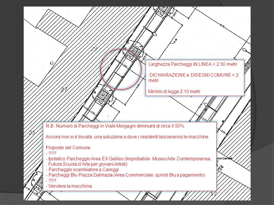 Larghezza Parcheggi IN LINEA = 2.50 metri DICHIARAZIONE e DISEGNI COMUNE = 2 metri Minimi di legge 2.10 metri N.B. Numero di Parcheggi in Viale Morgag