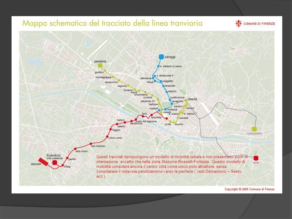 Questi tracciati ripropongono un modello di mobilità radiale e non presentano punti di intersezione eccetto che nella zona Stazione-Rosselli-Fortezza.
