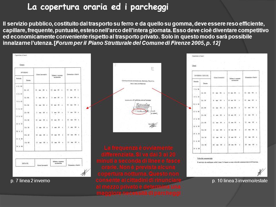 PROGETTO RISISTEMAZIONE VIALE MORGAGNI (predisposizione Tramvia) Tipologia Alberi = ??.