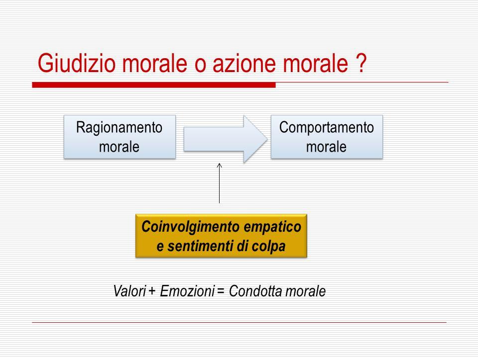 Giudizio morale o azione morale ? Ragionamento morale Comportamento morale Coinvolgimento empatico e sentimenti di colpa Valori + Emozioni = Condotta