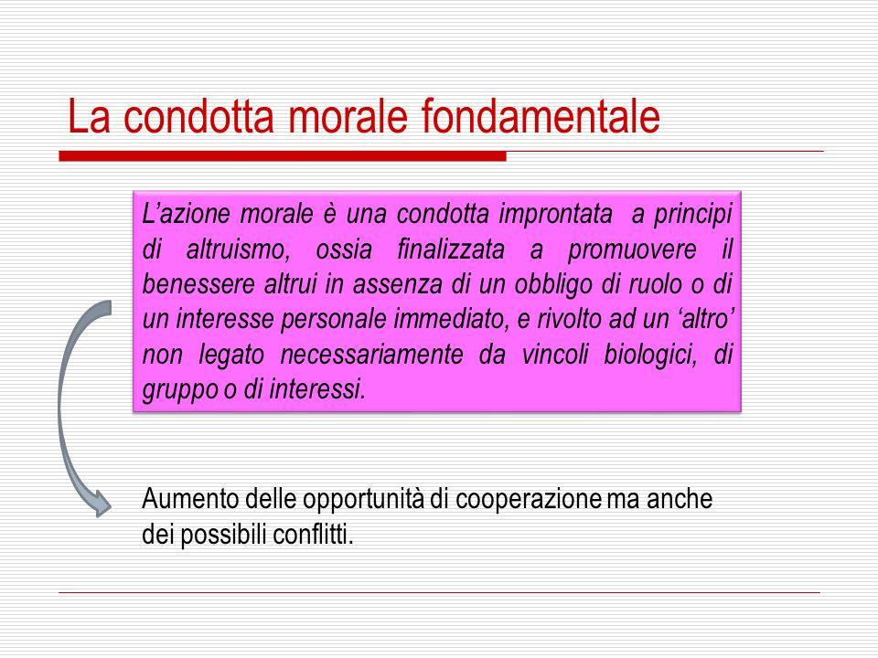 La condotta morale fondamentale Lazione morale è una condotta improntata a principi di altruismo, ossia finalizzata a promuovere il benessere altrui i