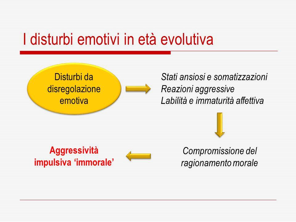I disturbi emotivi in età evolutiva Disturbi da disregolazione emotiva Stati ansiosi e somatizzazioni Reazioni aggressive Labilità e immaturità affett
