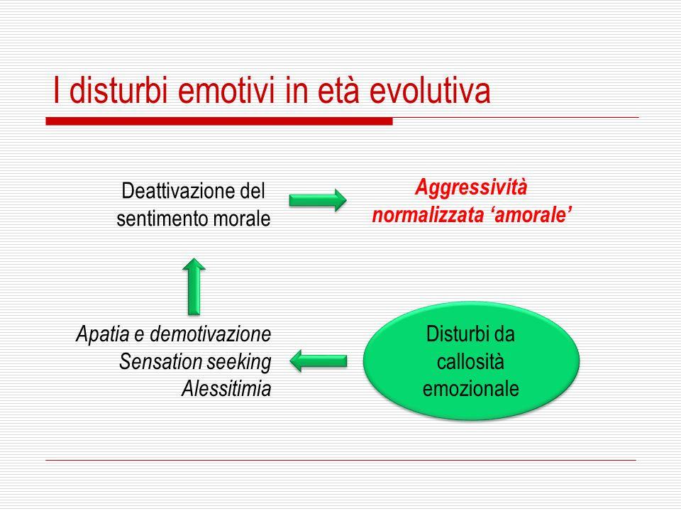 I disturbi emotivi in età evolutiva Deattivazione del sentimento morale Aggressività normalizzata amorale Disturbi da callosità emozionale Apatia e de