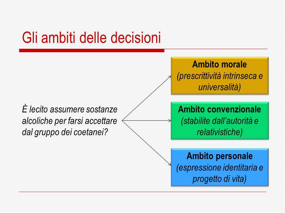 Gli ambiti delle decisioni Ambito morale (prescrittività intrinseca e universalità) Ambito morale (prescrittività intrinseca e universalità) Ambito co