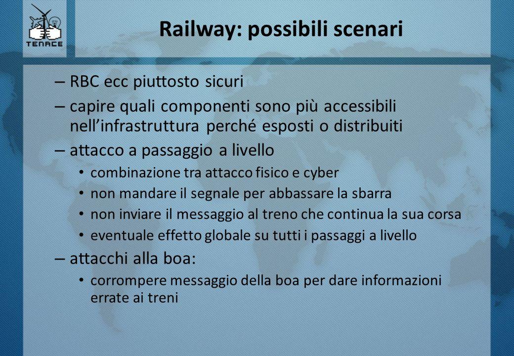 Railway: possibili scenari – RBC ecc piuttosto sicuri – capire quali componenti sono più accessibili nellinfrastruttura perché esposti o distribuiti –