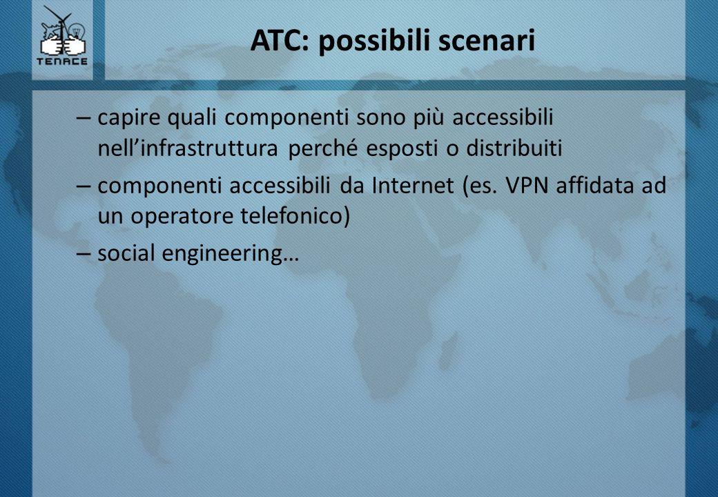 ATC: possibili scenari – capire quali componenti sono più accessibili nellinfrastruttura perché esposti o distribuiti – componenti accessibili da Inte