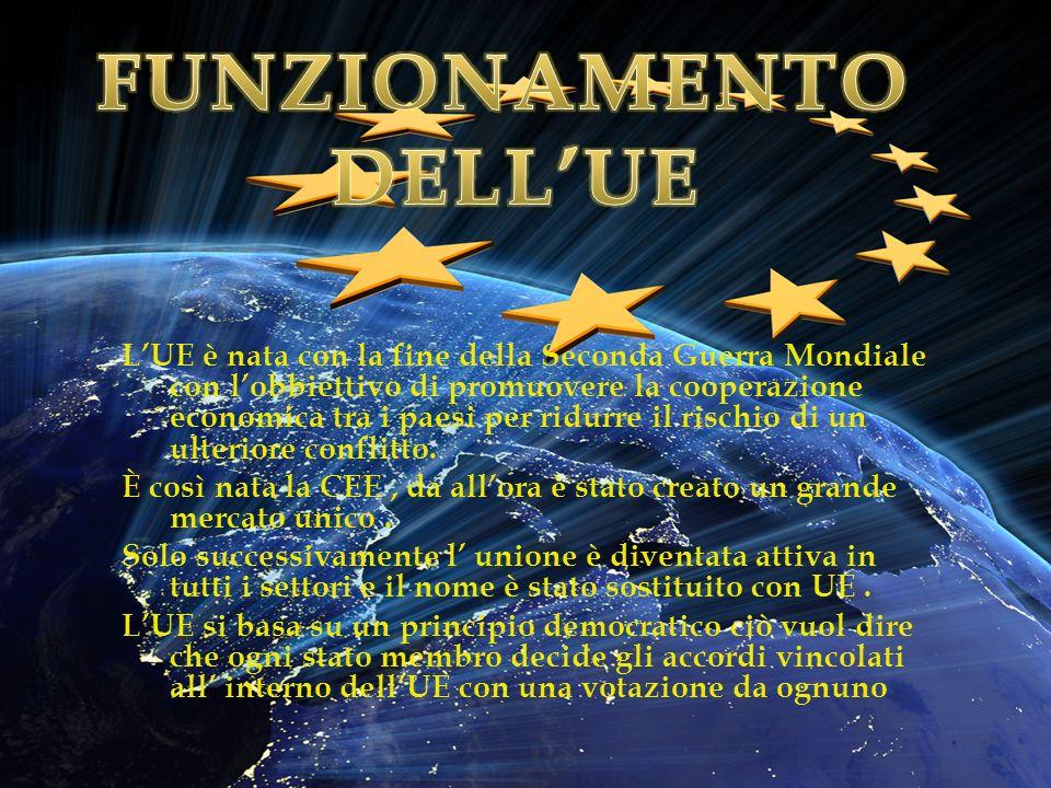 LUE è una organizzazione di tipo sovrannazionale gli stati membri hanno deciso di mettere insieme le proprie sovranità in organi rappresentativi sia degli interressi nazionali che di quelli comunitari