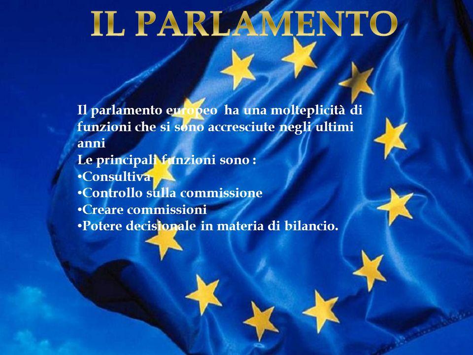 Il parlamento europeo ha una molteplicità di funzioni che si sono accresciute negli ultimi anni Le principali funzioni sono : Consultiva Controllo sulla commissione Creare commissioni Potere decisionale in materia di bilancio.