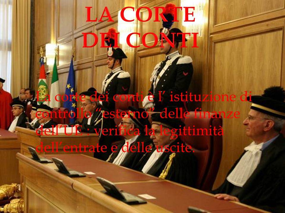 La corte dei conti è l istituzione di controllo esterno delle finanze dellUE : verifica la legittimità dellentrate e delle uscite.