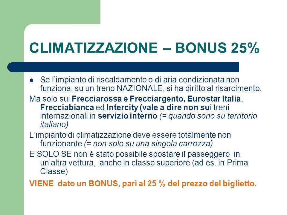 CLIMATIZZAZIONE – BONUS 25%