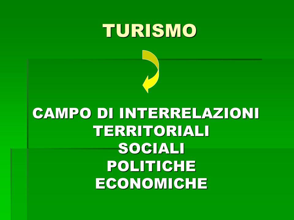 TURISMO CAMPO DI INTERRELAZIONI TERRITORIALI SOCIALI POLITICHE ECONOMICHE