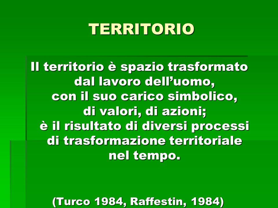 TERRITORIO Il territorio è spazio trasformato dal lavoro delluomo, con il suo carico simbolico, di valori, di azioni; è il risultato di diversi processi di trasformazione territoriale nel tempo.