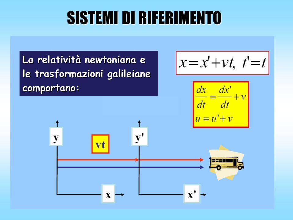 SISTEMI DI RIFERIMENTO La relatività newtoniana e le trasformazioni galileiane comportano: