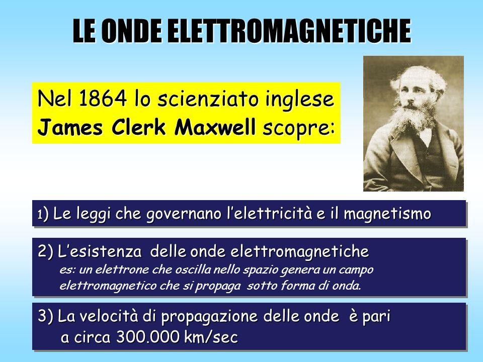 LE ONDE ELETTROMAGNETICHE Nel 1864 lo scienziato inglese James Clerk Maxwell scopre: 1 ) Le leggi che governano lelettricità e il magnetismo 2) Lesist