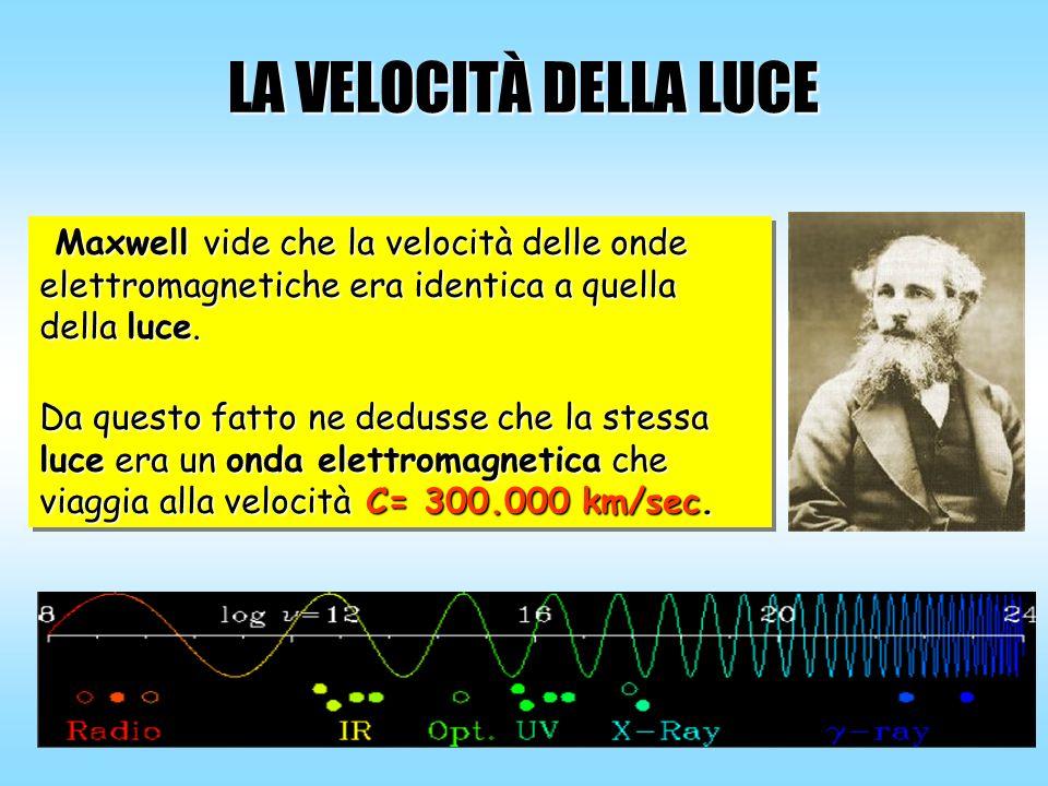 LA VELOCITÀ DELLA LUCE Maxwell vide che la velocità delle onde elettromagnetiche era identica a quella della luce. Maxwell vide che la velocità delle