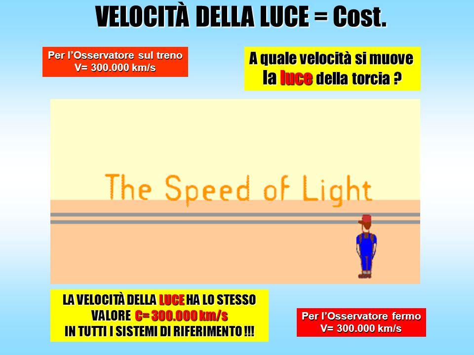 A quale velocità si muove la luce della torcia ? LA VELOCITÀ DELLA LUCE HA LO STESSO VALORE C= 300.000 km/s IN TUTTI I SISTEMI DI RIFERIMENTO !!! Per