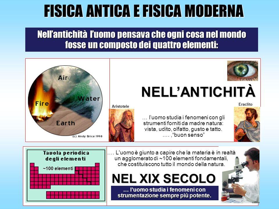 FISICA ANTICA E FISICA MODERNA FISICA ANTICA E FISICA MODERNA Nellantichità luomo pensava che ogni cosa nel mondo fosse un composto dei quattro elemen