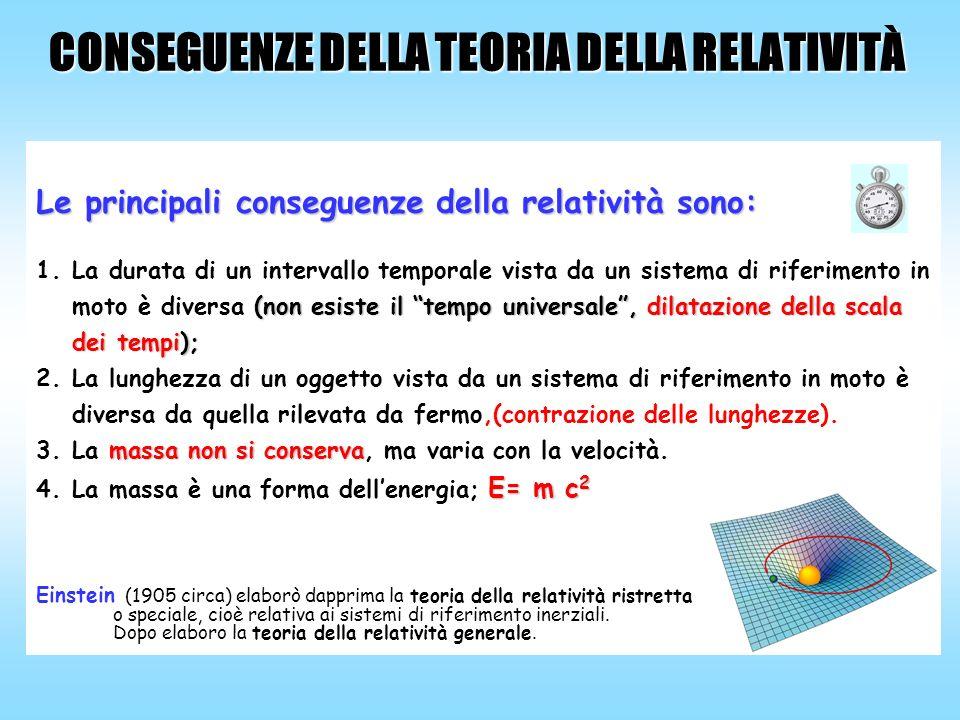 CONSEGUENZE DELLA TEORIA DELLA RELATIVITÀ Le principali conseguenze della relatività sono: (non esiste il tempo universale, dilatazione della scala de