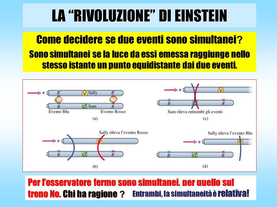 LA RIVOLUZIONE DI EINSTEIN Come decidere se due eventi sono simultanei ? Per losservatore fermo sono simultanei, per quello sul treno No. Chi ha ragio