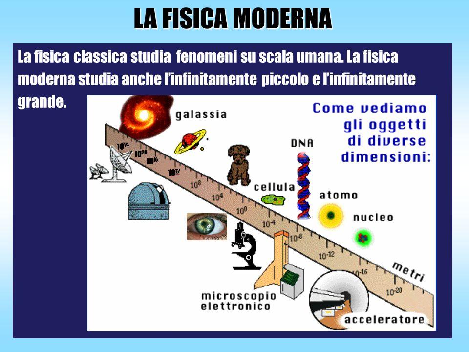 LA FISICA MODERNA La fisica classica studia fenomeni su scala umana. La fisica moderna studia anche linfinitamente piccolo e linfinitamente grande.