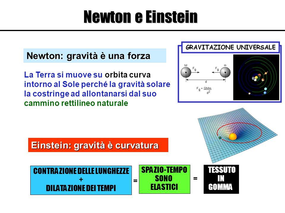 Einstein: gravità è curvatura Newton: gravità è una forza La Terra si muove su orbita curva intorno al Sole perché la gravità solare la costringe ad a