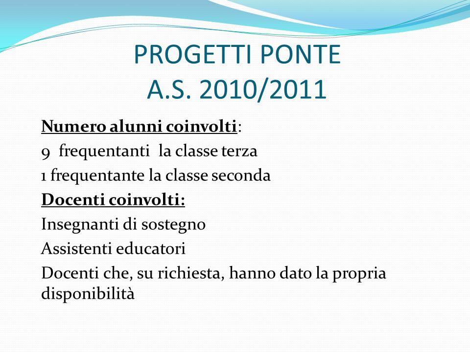 PROGETTI PONTE A.S. 2010/2011 Numero alunni coinvolti: 9 frequentanti la classe terza 1 frequentante la classe seconda Docenti coinvolti: Insegnanti d