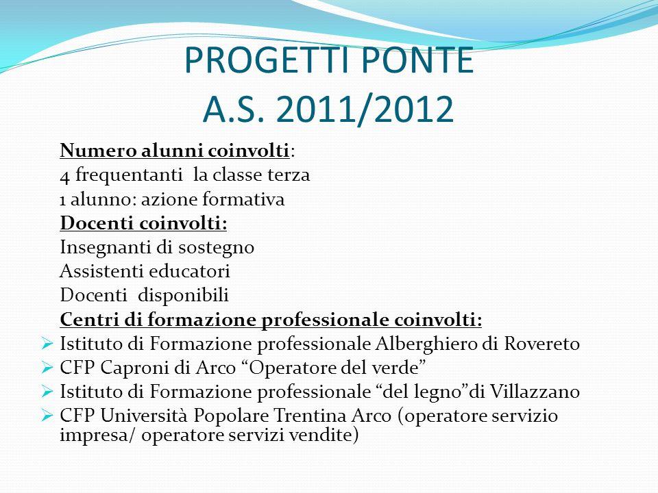 PROGETTI PONTE A.S. 2011/2012 Numero alunni coinvolti: 4 frequentanti la classe terza 1 alunno: azione formativa Docenti coinvolti: Insegnanti di sost