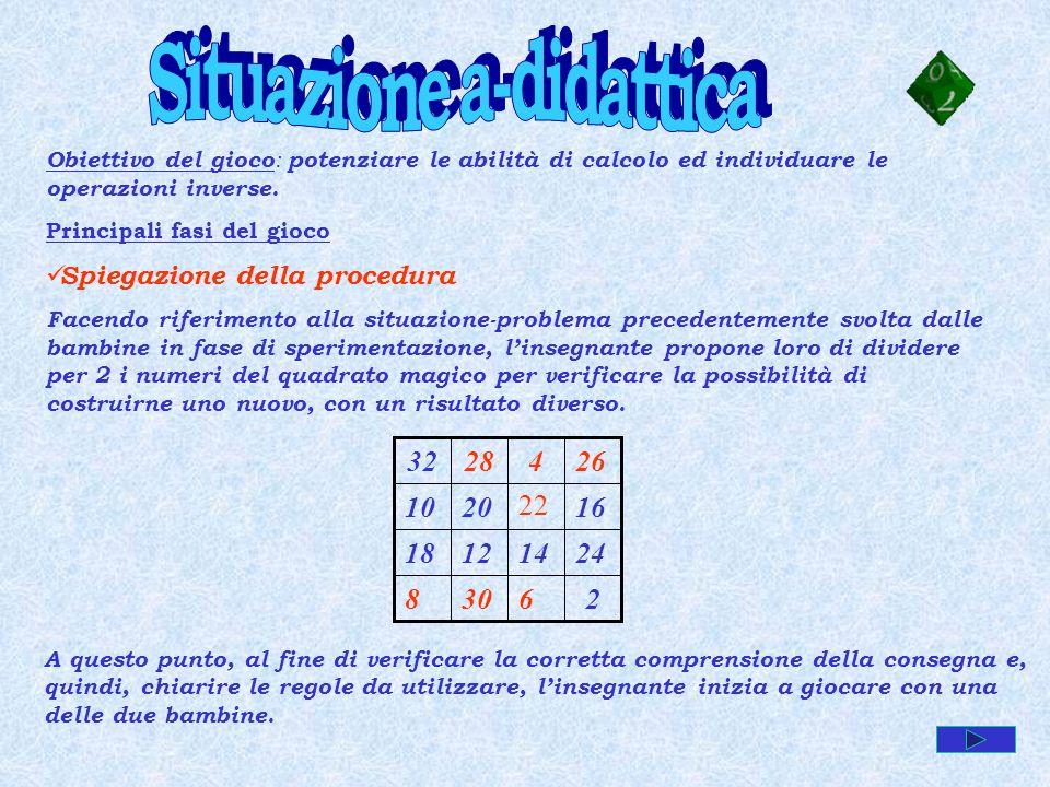 Obiettivo del gioco : potenziare le abilità di calcolo ed individuare le operazioni inverse. Principali fasi del gioco Spiegazione della procedura Fac