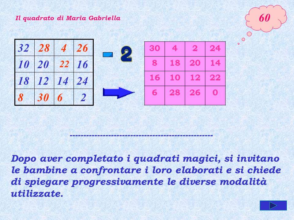 Il quadrato di Maria Gabriella 26308 24141218 162010 2642832 304224 8182014 16101222 628260 60 ---------------------------------------------------- Do