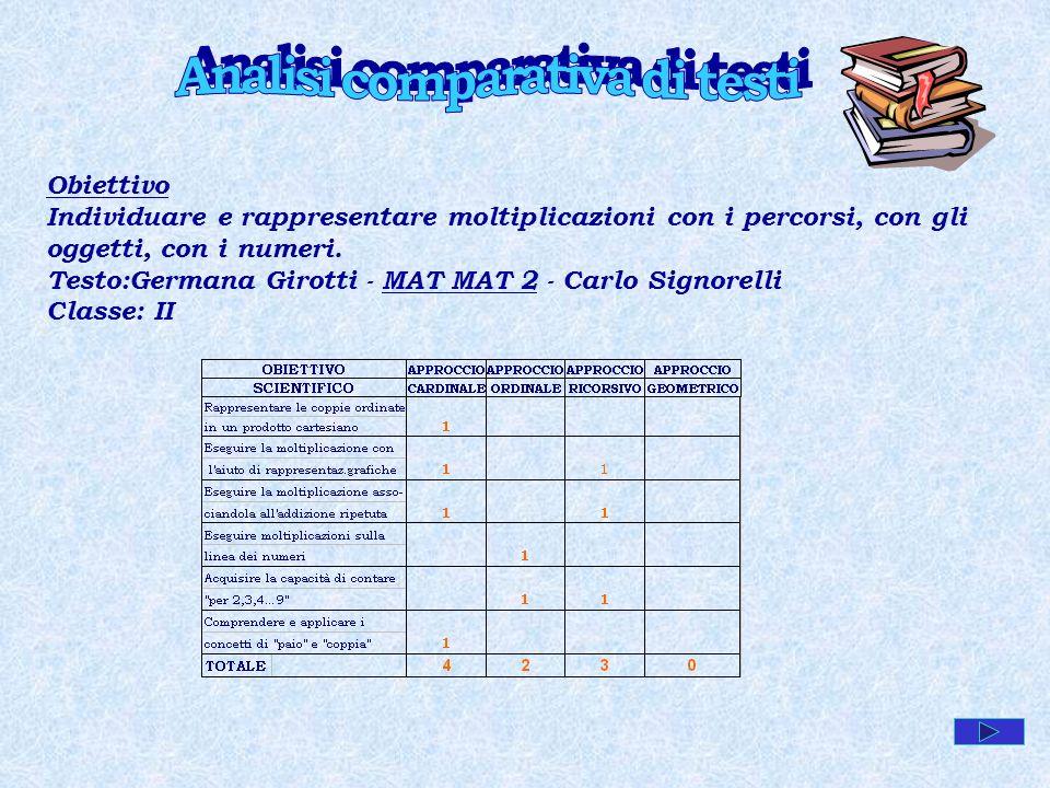 Obiettivo Individuare e rappresentare moltiplicazioni con i percorsi, con gli oggetti, con i numeri. Testo:Germana Girotti - MAT MAT 2 - Carlo Signore