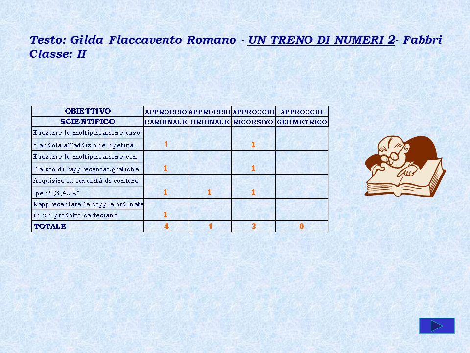 Testo: Gilda Flaccavento Romano - UN TRENO DI NUMERI 2- Fabbri Classe: II