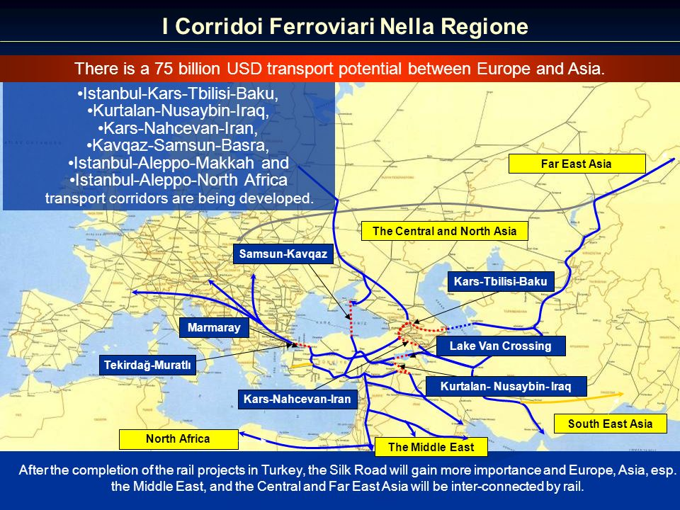After the completion of the rail projects in Turkey, the Silk Road will gain more importance and Europe, Asia, esp. the Middle East, and the Central a