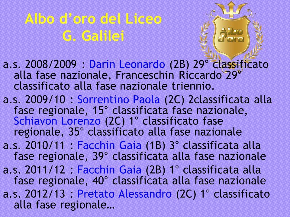 Albo doro del Liceo G. Galilei a.s. 2008/2009 : Darin Leonardo (2B) 29° classificato alla fase nazionale, Franceschin Riccardo 29° classificato alla f