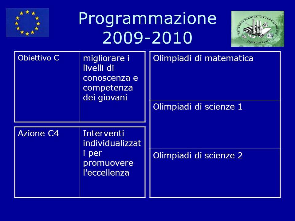 Obiettivo C migliorare i livelli di conoscenza e competenza dei giovani Azione C4Interventi individualizzat i per promuovere l eccellenza Olimpiadi di matematica Olimpiadi di scienze 1 Olimpiadi di scienze 2