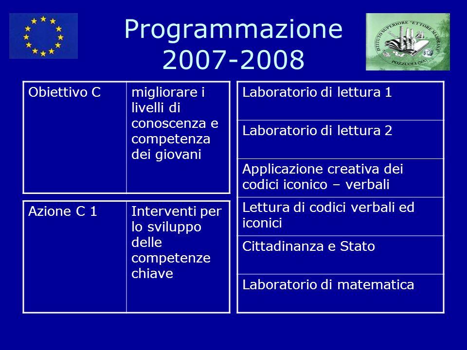 Programmazione 2007-2008 Obiettivo Cmigliorare i livelli di conoscenza e competenza dei giovani Azione C 1Interventi per lo sviluppo delle competenze chiave Laboratorio di lettura 1 Laboratorio di lettura 2 Applicazione creativa dei codici iconico – verbali Lettura di codici verbali ed iconici Cittadinanza e Stato Laboratorio di matematica