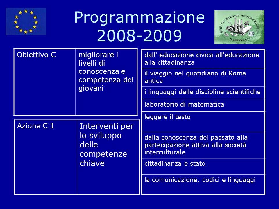 Programmazione 2008-2009 Obiettivo Cmigliorare i livelli di conoscenza e competenza dei giovani Azione C 1 Interventi per lo sviluppo delle competenze