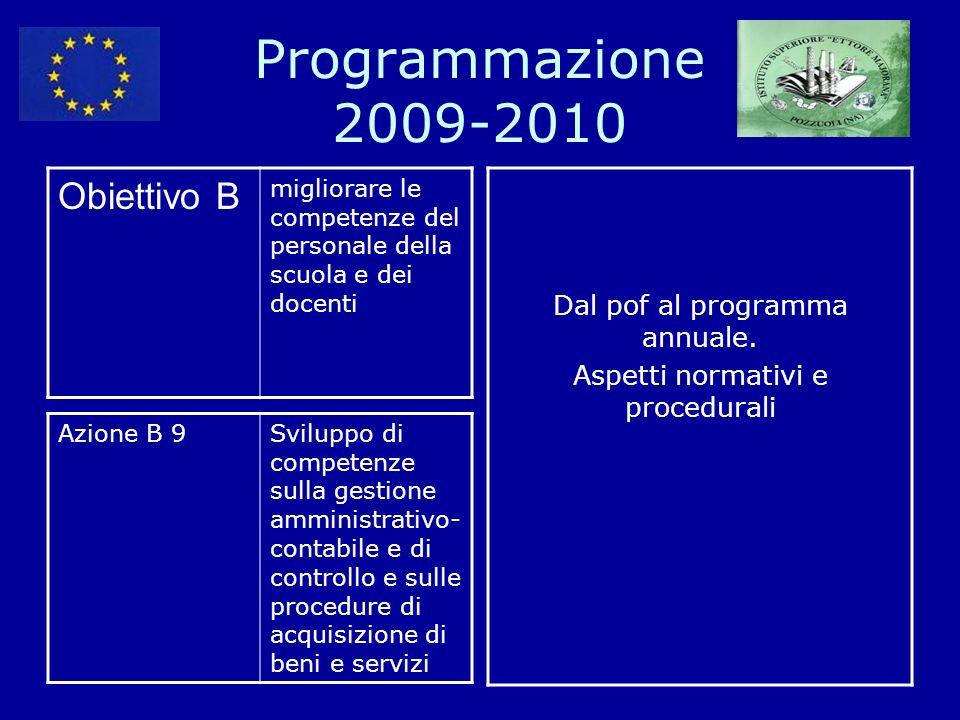 Programmazione 2009-2010 Obiettivo B migliorare le competenze del personale della scuola e dei docenti Dal pof al programma annuale. Aspetti normativi