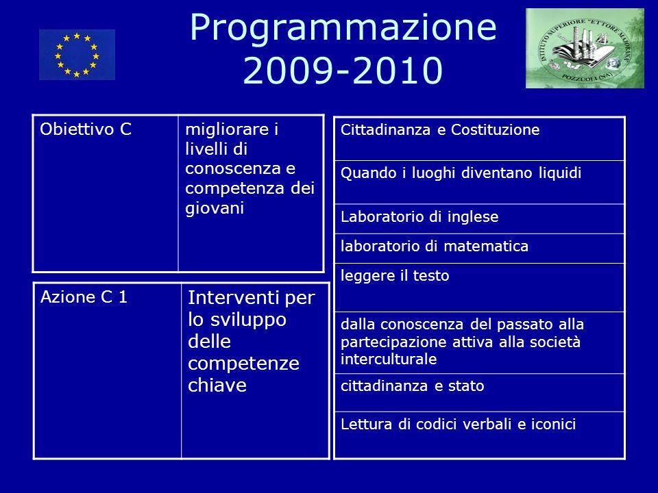 Obiettivo Cmigliorare i livelli di conoscenza e competenza dei giovani Azione C 1 Interventi per lo sviluppo delle competenze chiave Cittadinanza e Co