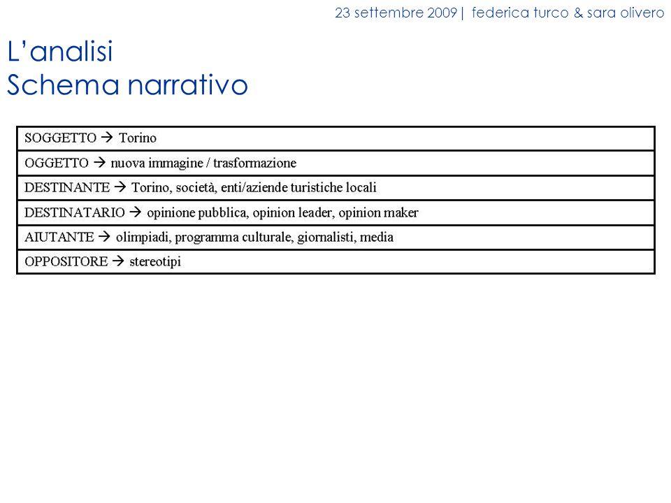 23 settembre 2009| federica turco & sara olivero Lanalisi Schema narrativo