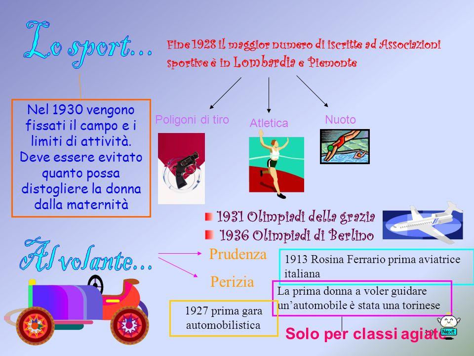 10 Fine 1928 il maggior numero di iscritte ad Associazioni sportive è in Lombardia e Piemonte Poligoni di tiro Atletica Nuoto Nel 1930 vengono fissati il campo e i limiti di attività.
