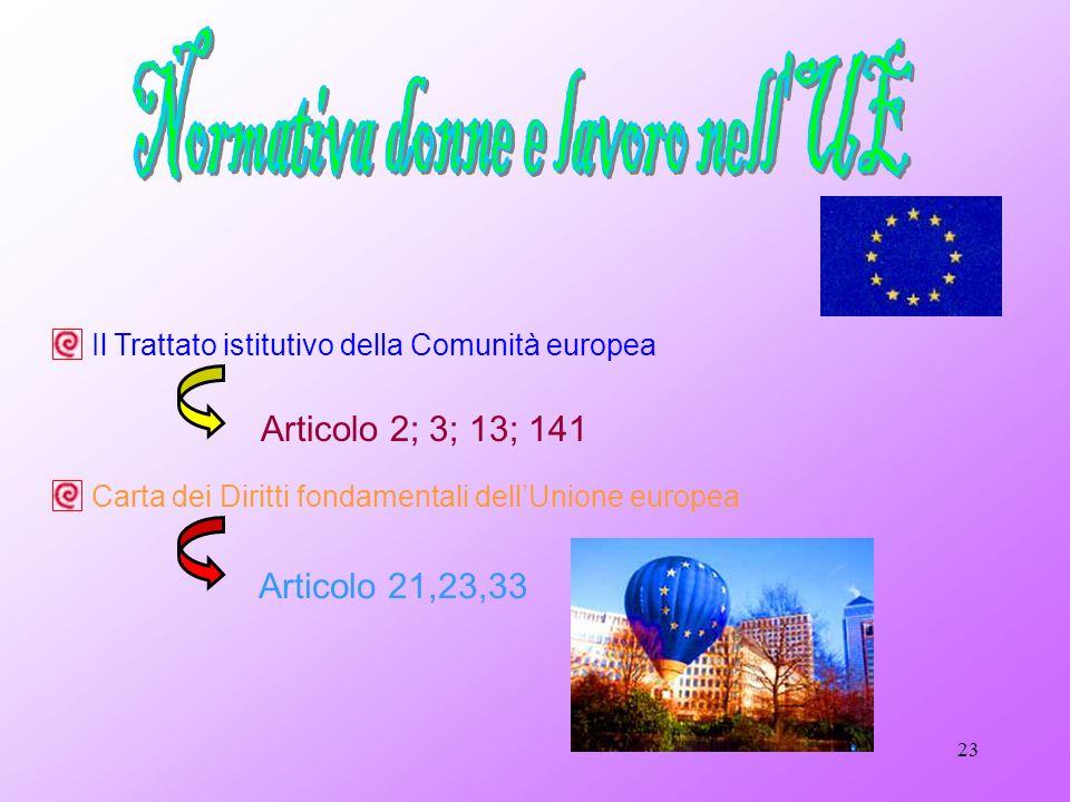 23 Il Trattato istitutivo della Comunità europea Articolo 2; 3; 13; 141 Carta dei Diritti fondamentali dellUnione europea Articolo 21,23,33