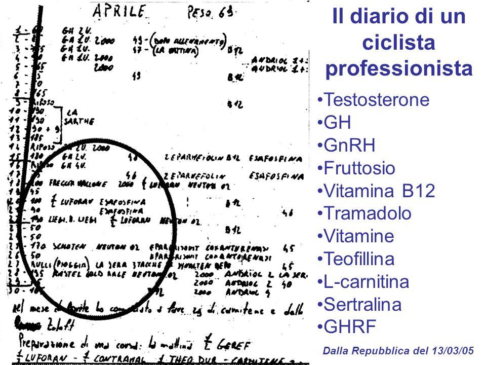 Il diario di un ciclista professionista Testosterone GH GnRH Fruttosio Vitamina B12 Tramadolo Vitamine Teofillina L-carnitina Sertralina GHRF Dalla Re
