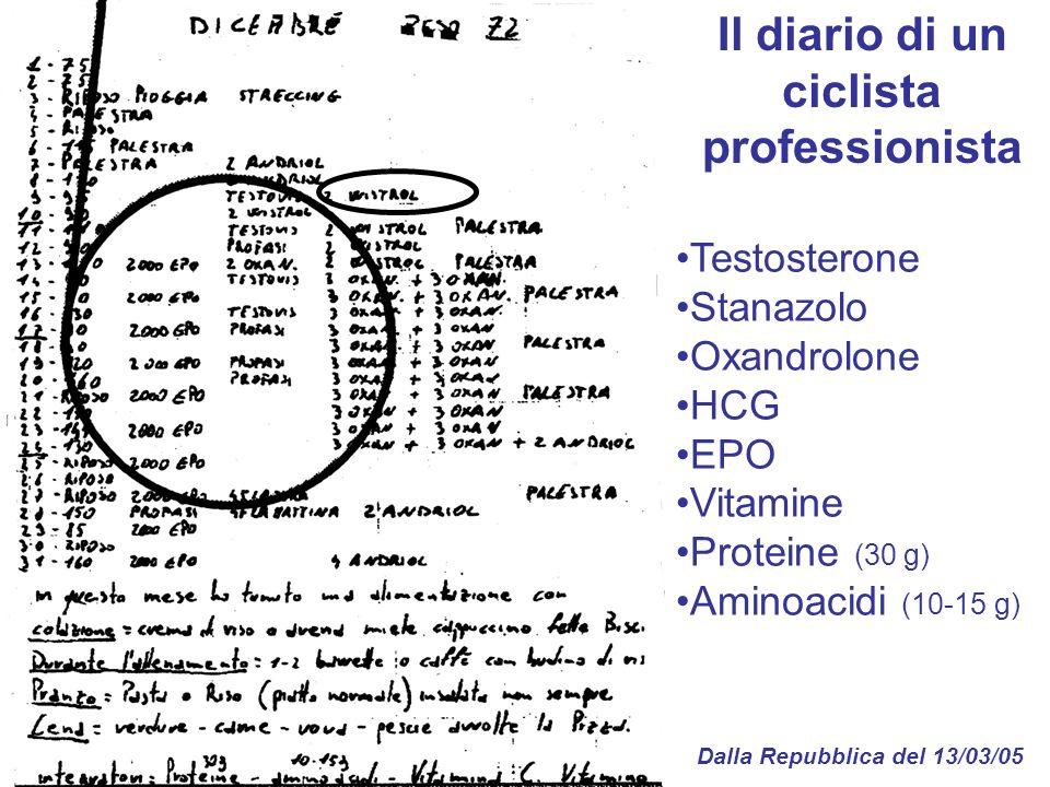 Testosterone Stanazolo Oxandrolone HCG EPO Vitamine Proteine (30 g) Aminoacidi (10-15 g) Dalla Repubblica del 13/03/05 Il diario di un ciclista profes