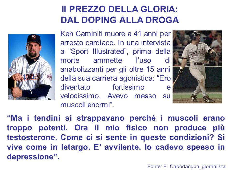 Ken Caminiti muore a 41 anni per arresto cardiaco. In una intervista a Sport Illustrated, prima della morte ammette luso di anabolizzanti per gli oltr