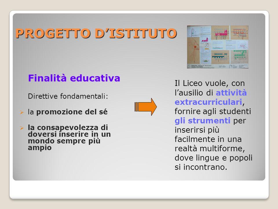 PROGETTO DISTITUTO Finalità educativa Direttive fondamentali: la promozione del sé la consapevolezza di doversi inserire in un mondo sempre più ampio