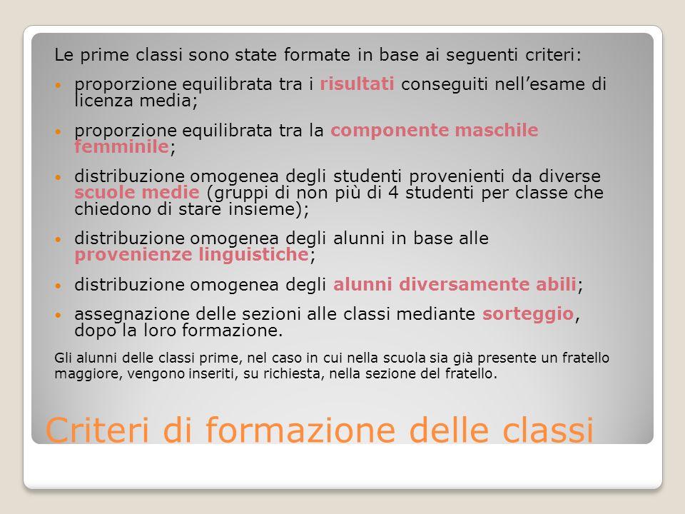 Criteri di formazione delle classi Le prime classi sono state formate in base ai seguenti criteri: proporzione equilibrata tra i risultati conseguiti