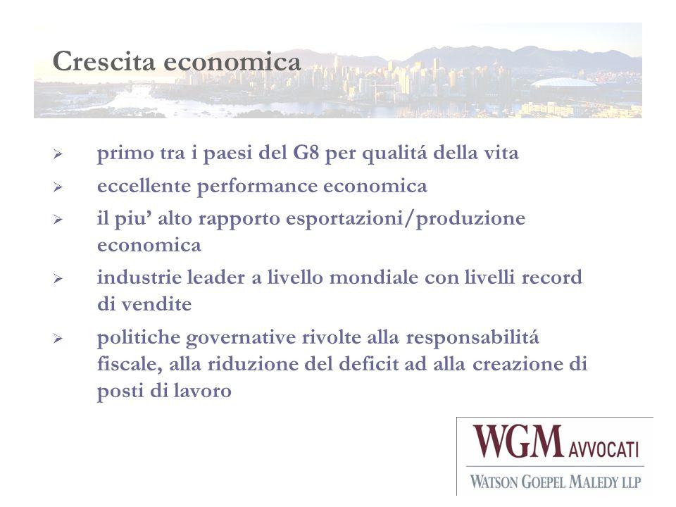 primo tra i paesi del G8 per qualitá della vita eccellente performance economica il piu alto rapporto esportazioni/produzione economica industrie lead
